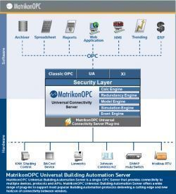 matrikonopc_universal_building_automation_server